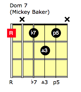 Dom7_6thString_MBaker