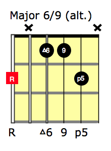 Major6-9_6thString_Alt